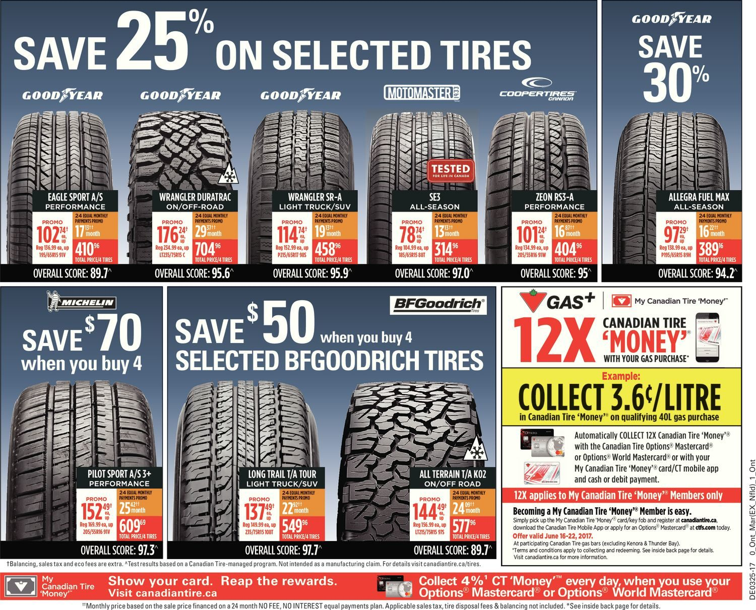 canadian tire weekly flyer weekly bring on summer jun 16 22
